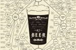 poster_beer2